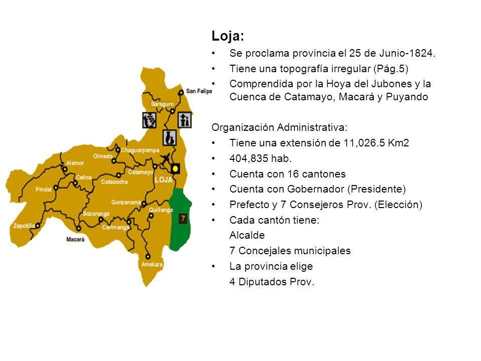 Loja: Se proclama provincia el 25 de Junio-1824. Tiene una topografía irregular (Pág.5) Comprendida por la Hoya del Jubones y la Cuenca de Catamayo, M
