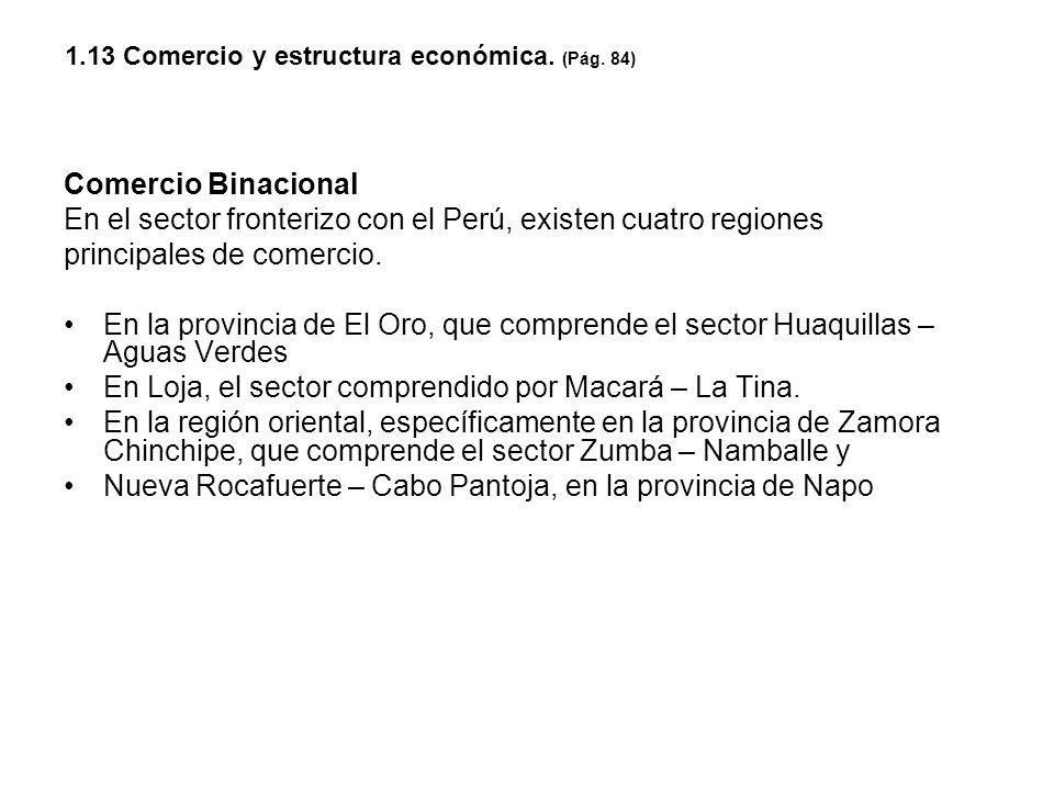 1.13 Comercio y estructura económica. (Pág. 84) Comercio Binacional En el sector fronterizo con el Perú, existen cuatro regiones principales de comerc