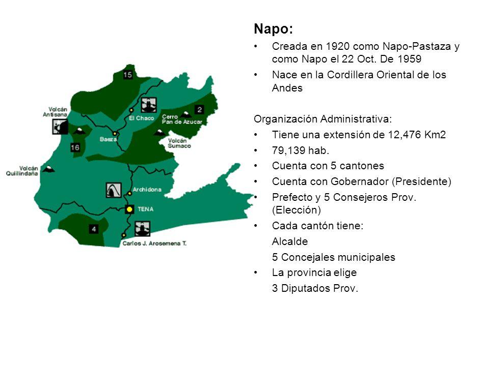 Napo: Creada en 1920 como Napo-Pastaza y como Napo el 22 Oct. De 1959 Nace en la Cordillera Oriental de los Andes Organización Administrativa: Tiene u