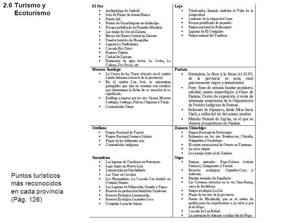 2.6 Turismo y Ecoturismo Puntos turísticos más reconocidos en cada provincia (Pág. 126)
