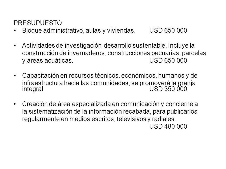 PRESUPUESTO: Bloque administrativo, aulas y viviendas.USD 650 000 Actividades de investigación-desarrollo sustentable. Incluye la construcción de inve