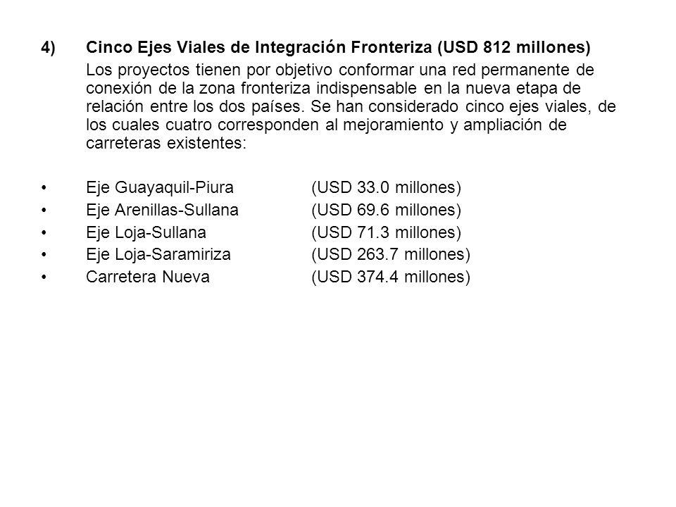 4)Cinco Ejes Viales de Integración Fronteriza (USD 812 millones) Los proyectos tienen por objetivo conformar una red permanente de conexión de la zona