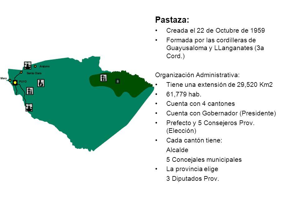 Pastaza: Creada el 22 de Octubre de 1959 Formada por las cordilleras de Guayusaloma y LLanganates (3a Cord.) Organización Administrativa: Tiene una ex