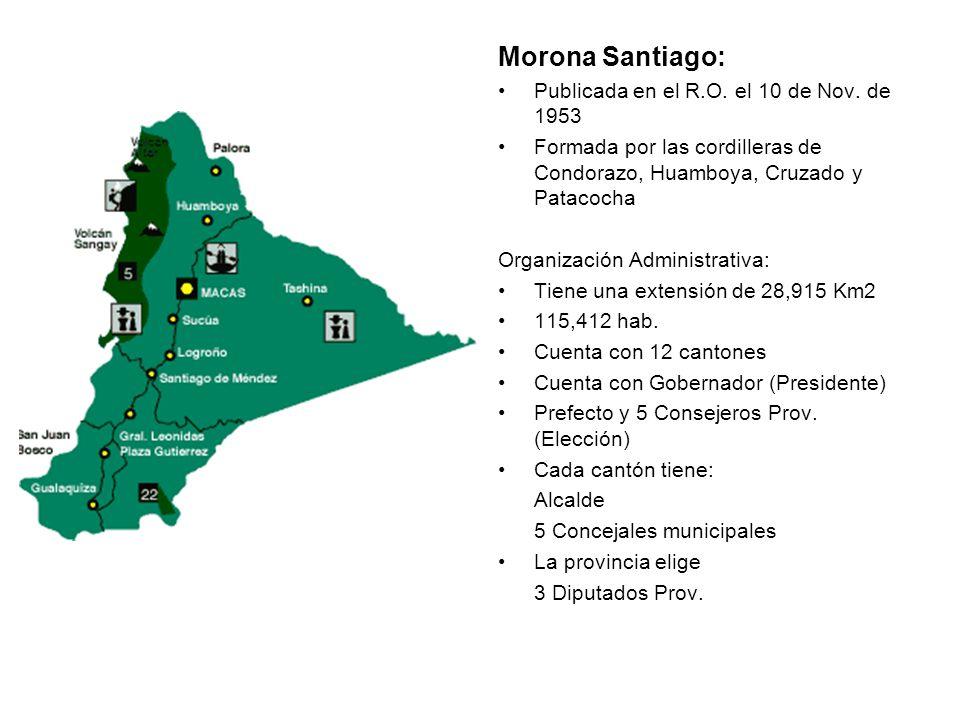 Morona Santiago: Publicada en el R.O. el 10 de Nov. de 1953 Formada por las cordilleras de Condorazo, Huamboya, Cruzado y Patacocha Organización Admin