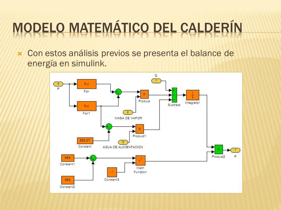 Con estos análisis previos se presenta el balance de energía en simulink.