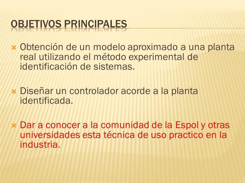 Obtención de un modelo aproximado a una planta real utilizando el método experimental de identificación de sistemas. Diseñar un controlador acorde a l