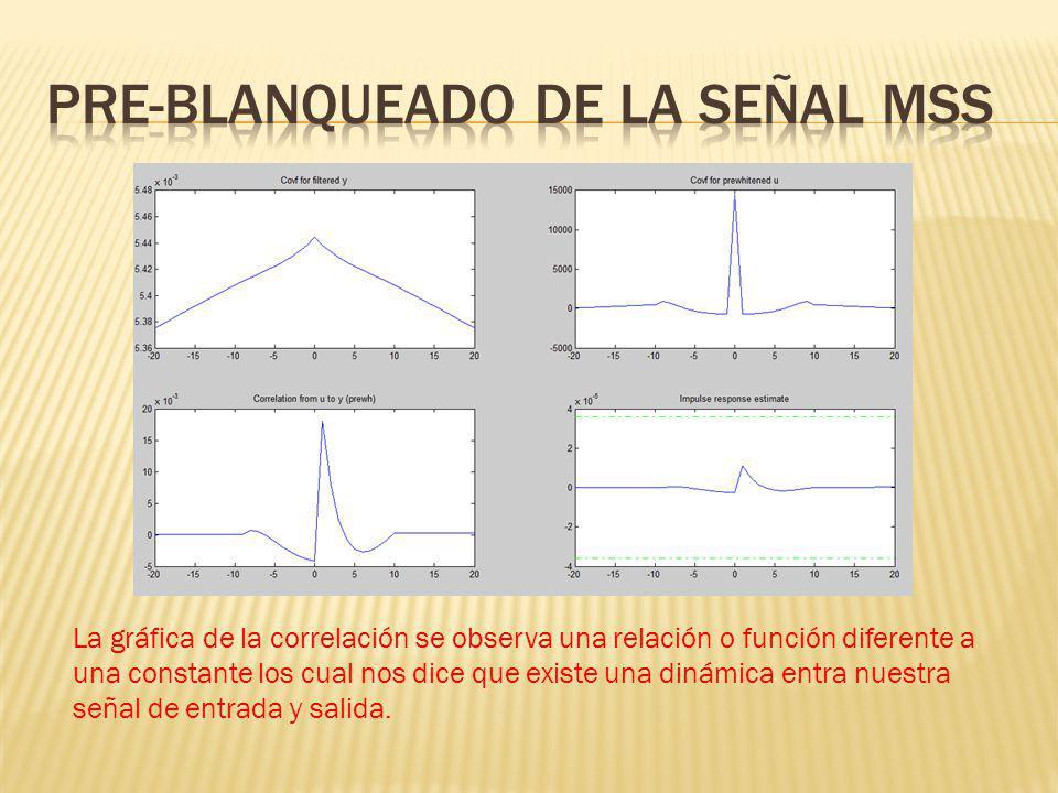 La gráfica de la correlación se observa una relación o función diferente a una constante los cual nos dice que existe una dinámica entra nuestra señal