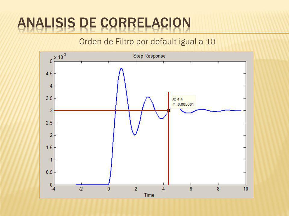 Orden de Filtro por default igual a 10