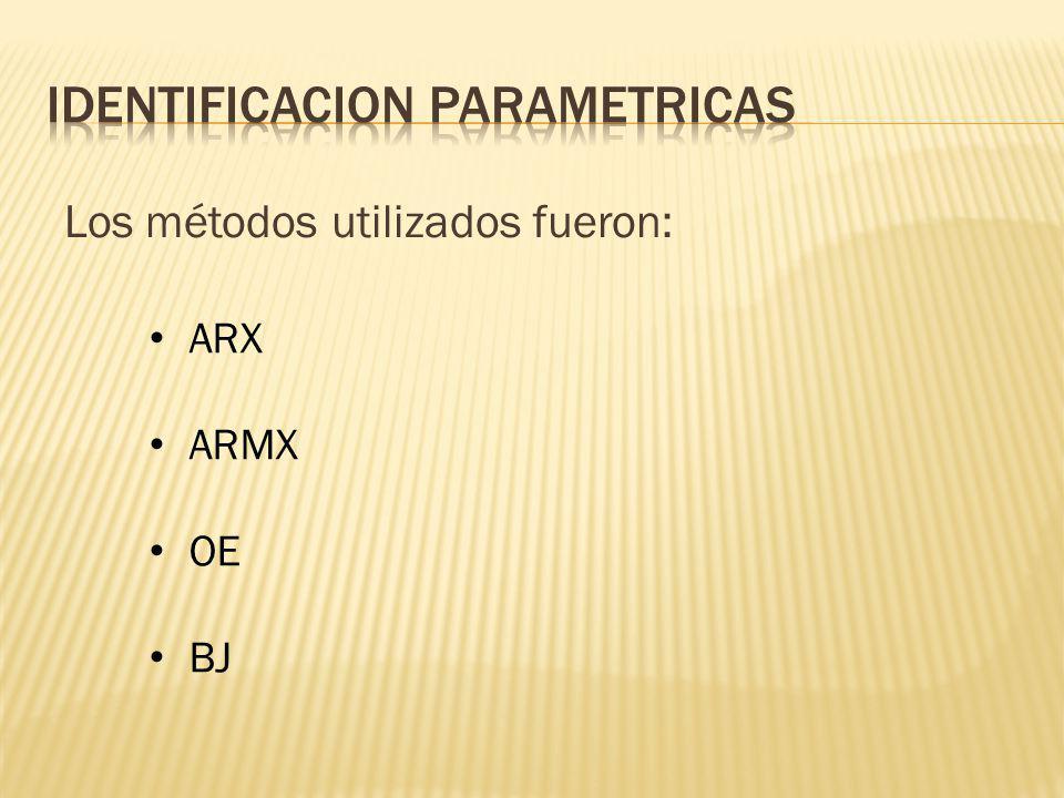 Los métodos utilizados fueron: ARX ARMX OE BJ