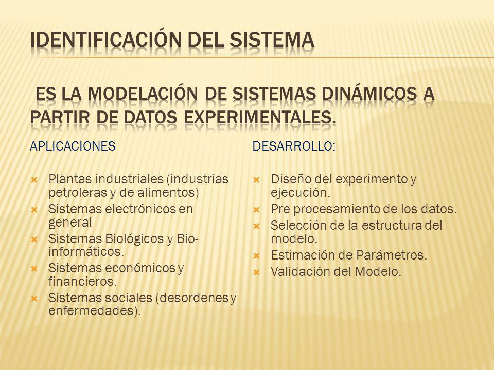 APLICACIONES Plantas industriales (industrias petroleras y de alimentos) Sistemas electrónicos en general Sistemas Biológicos y Bio- informáticos. Sis