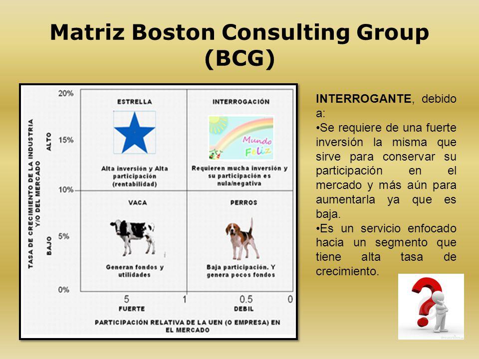 Matriz Boston Consulting Group (BCG) INTERROGANTE, debido a: Se requiere de una fuerte inversión la misma que sirve para conservar su participación en