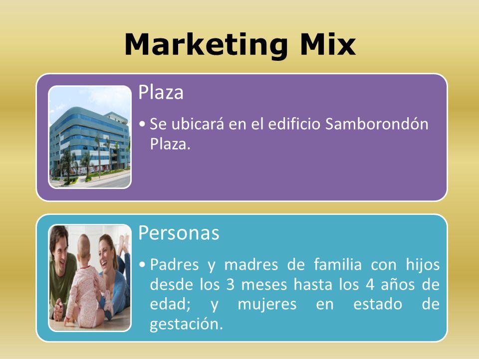 Marketing Mix Plaza Se ubicará en el edificio Samborondón Plaza. Personas Padres y madres de familia con hijos desde los 3 meses hasta los 4 años de e
