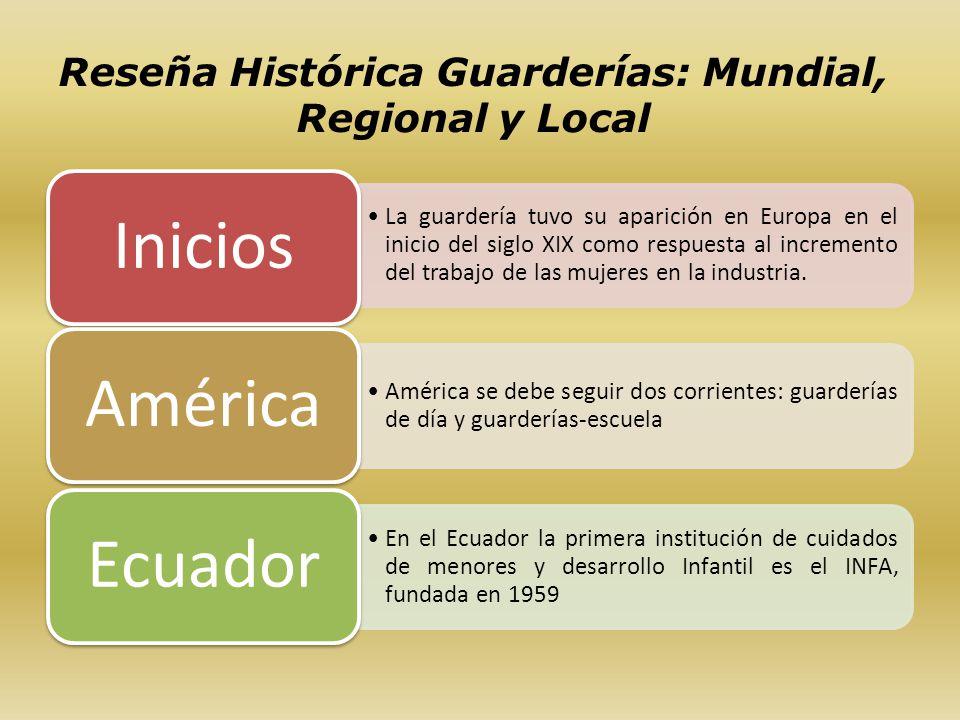 Reseña Histórica Guarderías: Mundial, Regional y Local La guardería tuvo su aparición en Europa en el inicio del siglo XIX como respuesta al increment