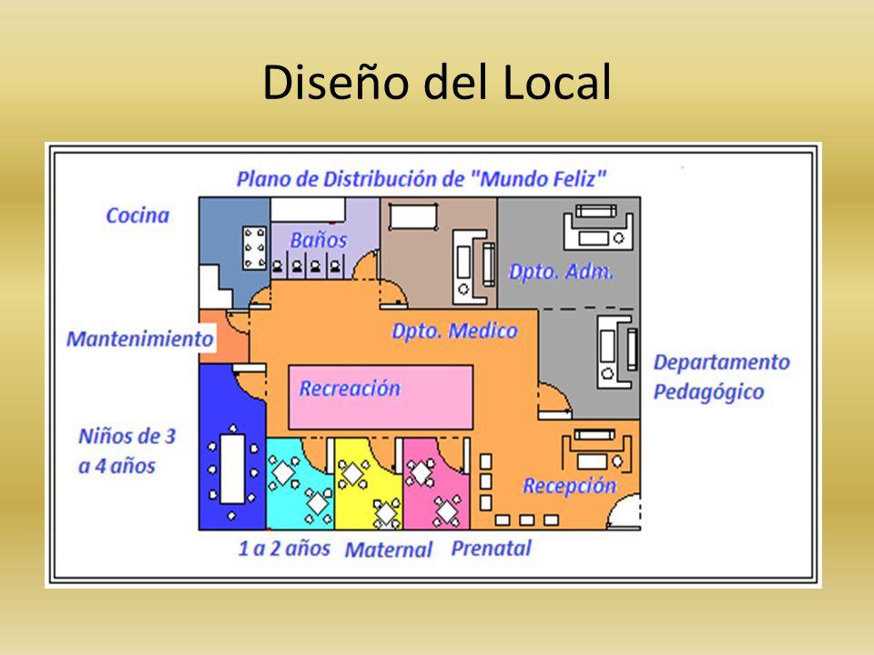 Diseño del Local