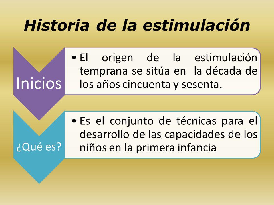 Historia de la estimulación Inicios El origen de la estimulación temprana se sitúa en la década de los años cincuenta y sesenta. ¿Qué es? Es el conjun