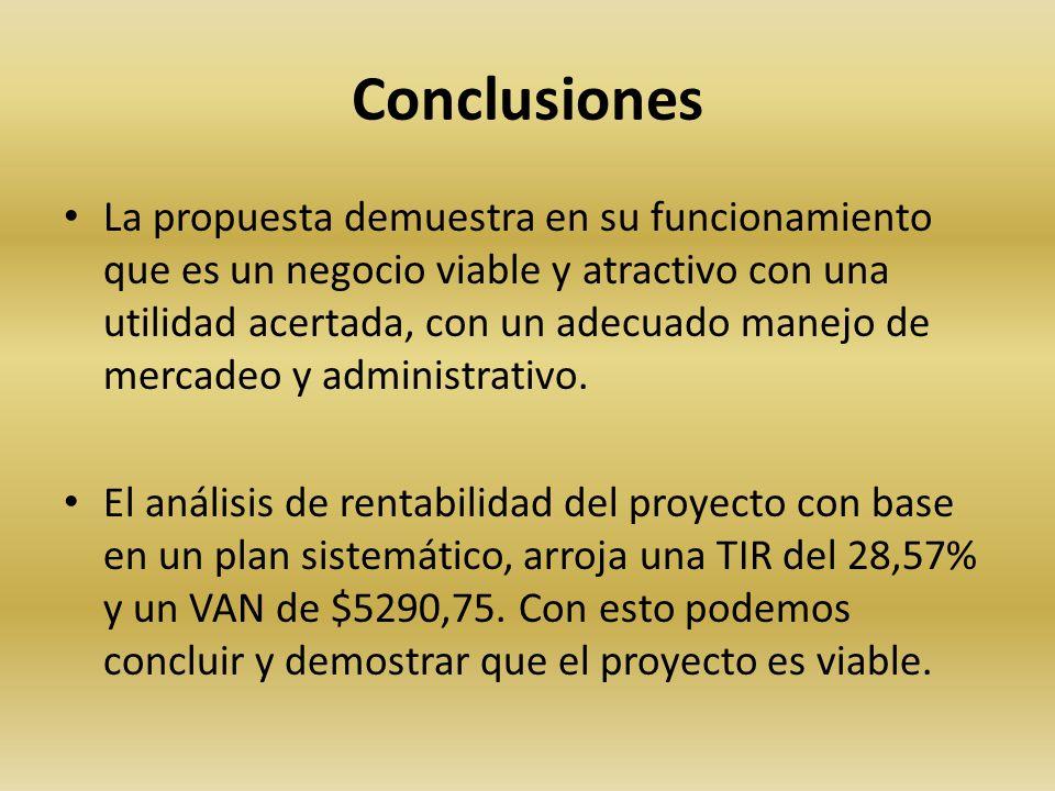 Conclusiones La propuesta demuestra en su funcionamiento que es un negocio viable y atractivo con una utilidad acertada, con un adecuado manejo de mer