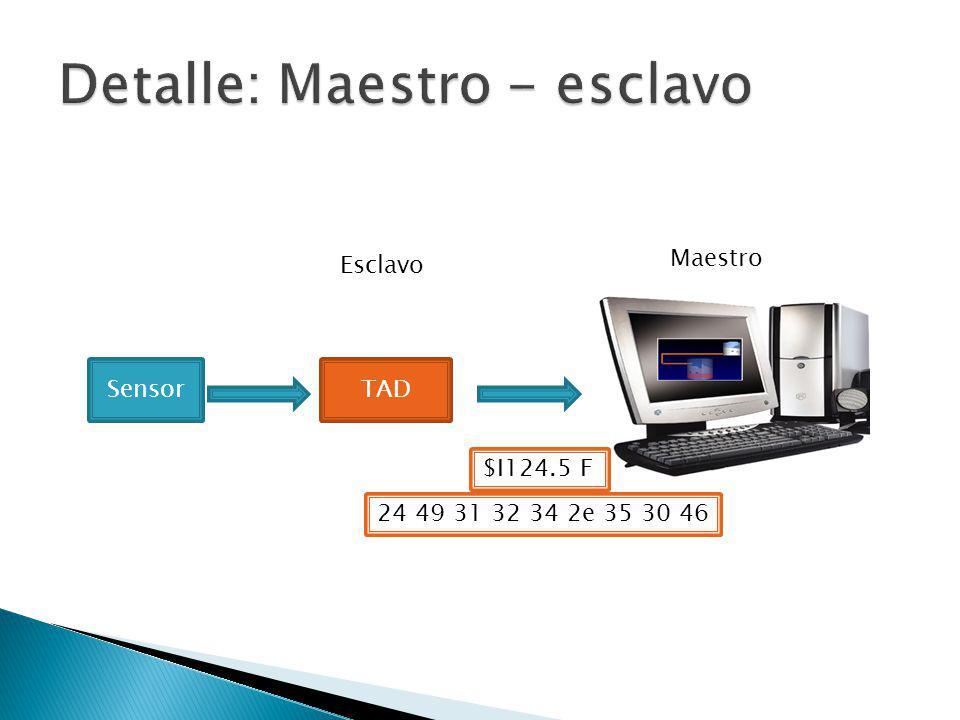 SensorTAD Maestro Esclavo $I124.5 F 24 49 31 32 34 2e 35 30 46