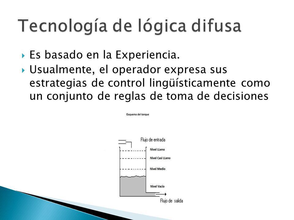 Es basado en la Experiencia. Usualmente, el operador expresa sus estrategias de control lingüísticamente como un conjunto de reglas de toma de decisio