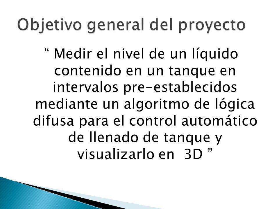 Medir el nivel de un líquido contenido en un tanque en intervalos pre-establecidos mediante un algoritmo de lógica difusa para el control automático d
