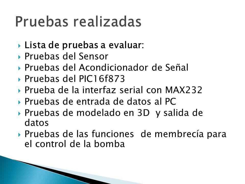 Lista de pruebas a evaluar: Pruebas del Sensor Pruebas del Acondicionador de Señal Pruebas del PIC16f873 Prueba de la interfaz serial con MAX232 Prueb