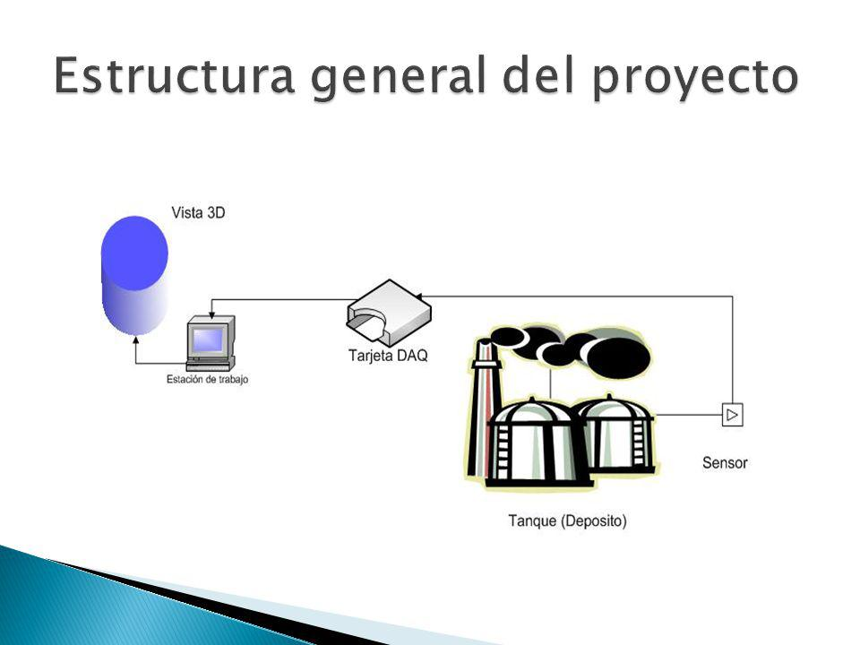 El análisis para la solución del proyecto se realizo en las siguientes partes: Hardware: Sensor (Acústico) Tarjeta de adquisición de datos.