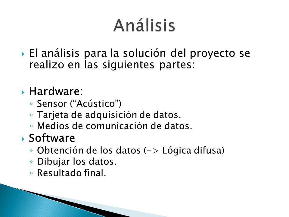 El análisis para la solución del proyecto se realizo en las siguientes partes: Hardware: Sensor (Acústico) Tarjeta de adquisición de datos. Medios de