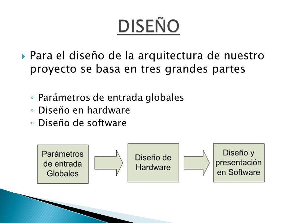 Para el diseño de la arquitectura de nuestro proyecto se basa en tres grandes partes Parámetros de entrada globales Diseño en hardware Diseño de softw
