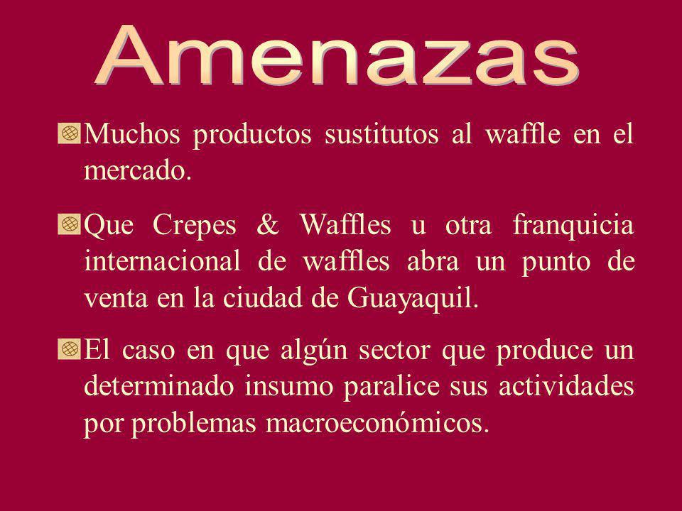 Muchos productos sustitutos al waffle en el mercado. Que Crepes & Waffles u otra franquicia internacional de waffles abra un punto de venta en la ciud