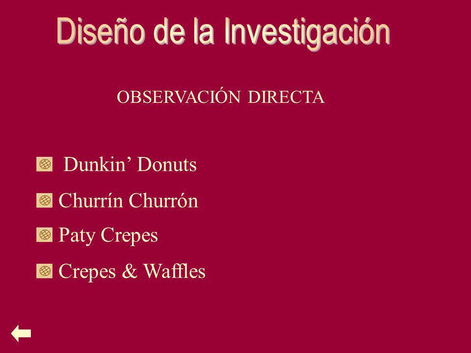 OBSERVACIÓN DIRECTA Dunkin Donuts Churrín Churrón Paty Crepes Crepes & Waffles