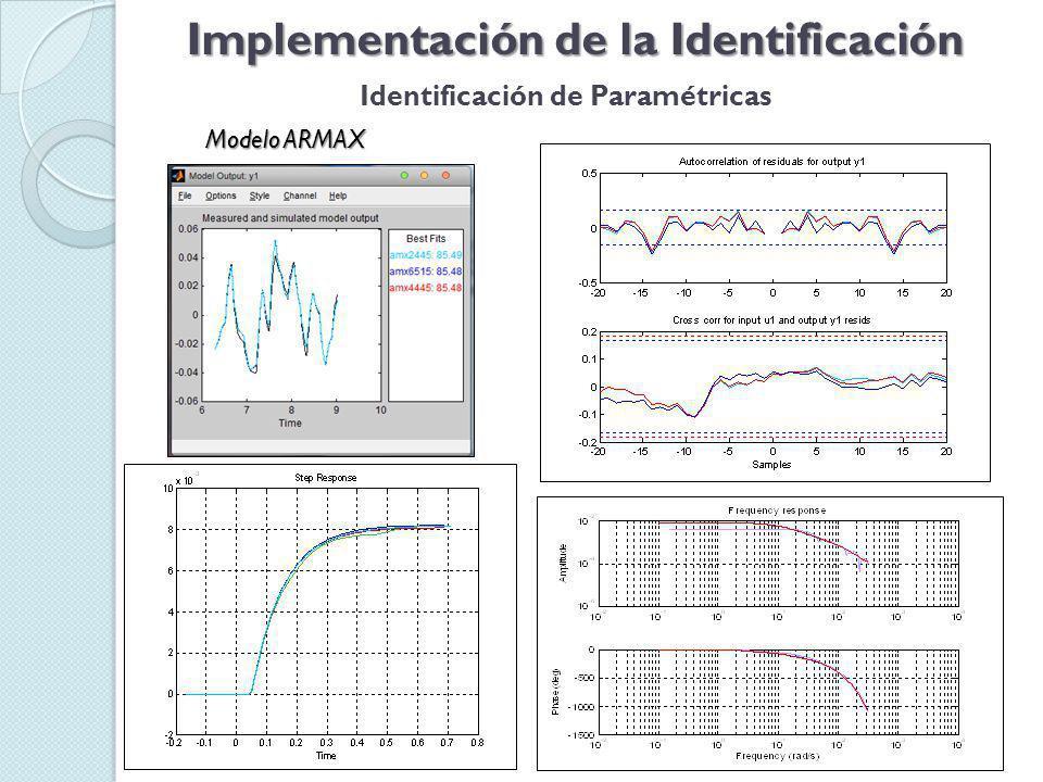 Implementación de la Identificación Identificación de Paramétricas Modelo ARMAX