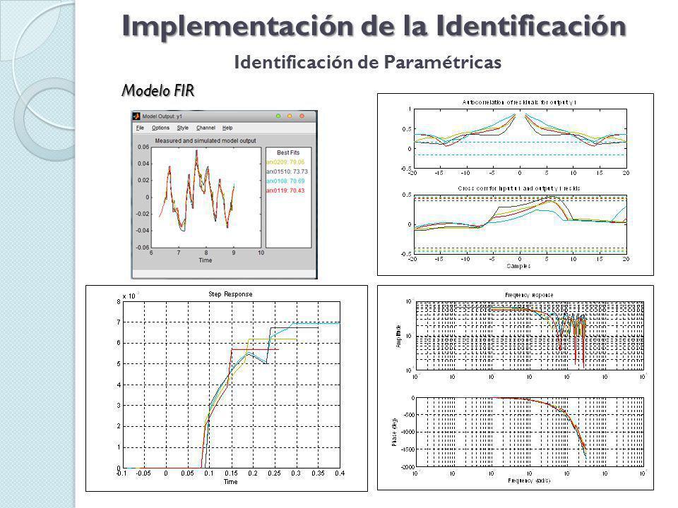 Implementación de la Identificación Identificación de Paramétricas Modelo BOX-JENKINS SeñalAproximación (%) Intervalo de confianza Función de transferencia Respuesta al escalón BJ2222179.60Fuera2 polos, 2 cerosBuena BJ3222182.69Fuera 2 polos, 3 cerosMala BJ3223182.97Fuera3 polos, 3cerosMala BJ3223284.26Fuera3 polos, 3 cerosMala BJ3223384.36Intermedio3 polos, 3 cerosBuena BJ4223385.50Intermedio3 polos, 4 cerosBuena BJ5223385.51Intermedio3 polos, 5 cerosBuena BJ5224385.50Intermedio4 polos, 5 cerosBuena BJ5224485.47Intermedio5 polos, 4 cerosBuena BJ5225385.45Intermedio5 polos, 5 cerosBuena BJ6223385.50Intermedio3 polos, 6 cerosBuena BJ7223385.43Intermedio3 polos, 7 cerosBuena BJ5227385.40Intermedio7 polos, 5 cerosBuena BJ5323385.51Intermedio3 polos, 5 cerosBuena BJ5323184.30Intermedio3 polos, 5 cerosMala BJ5323585.43Intermedio3 polos, 5 cerosBuena BJ5423385.50Intermedio3 polos, 5 cerosBuena BJ5333385.50Intermedio3 polos, 5 cerosBuena BJ10333385.68Intermedio3 polos, 10 cerosBuena BJ10334385.56Intermedio4 polos, 10 cerosBuena BJ10335385.62Intermedio5 polos, 10 cerosBuena BJ10338386.94Intermedio8 polos, 10 cerosBuena BJ10338587.46Intermedio8 polos, 10 cerosMala BJ11338586.06Intermedio8 polos, 11 cerosMala BJ11337586.95Intermedio7 polos, 11 cerosBuena BJ4338587.04Intermedio8 polos, 4 cerosBuena