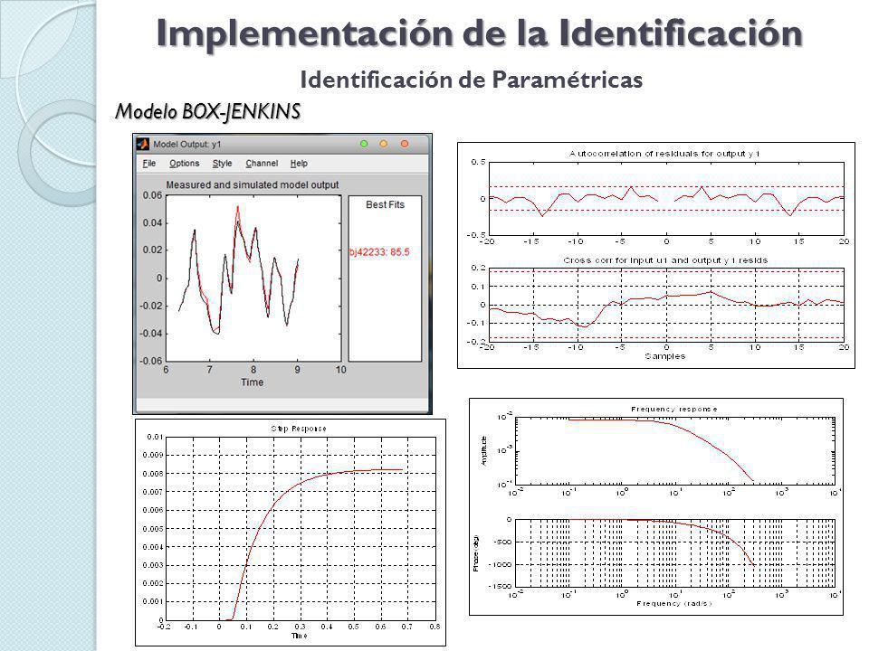Implementación de la Identificación Identificación de Paramétricas Modelo BOX-JENKINS