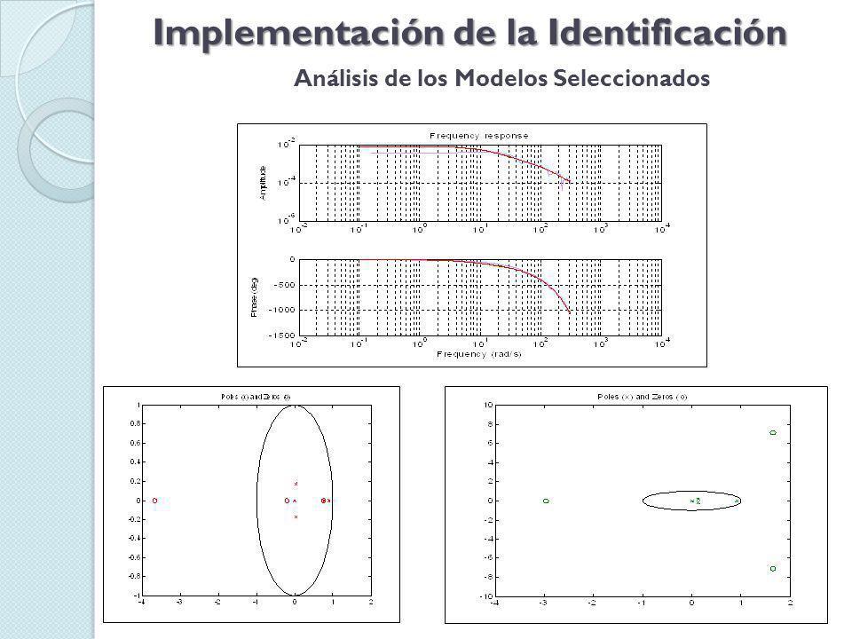 Implementación de la Identificación Análisis de los Modelos Seleccionados
