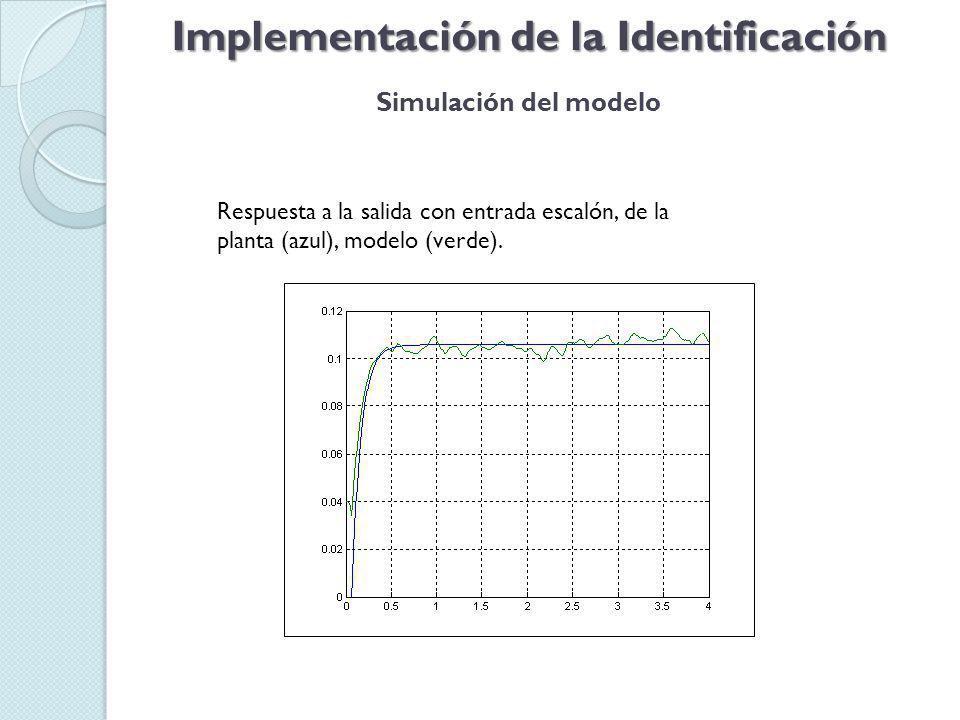 Implementación de la Identificación Simulación del modelo Respuesta a la salida con entrada escalón, de la planta (azul), modelo (verde).