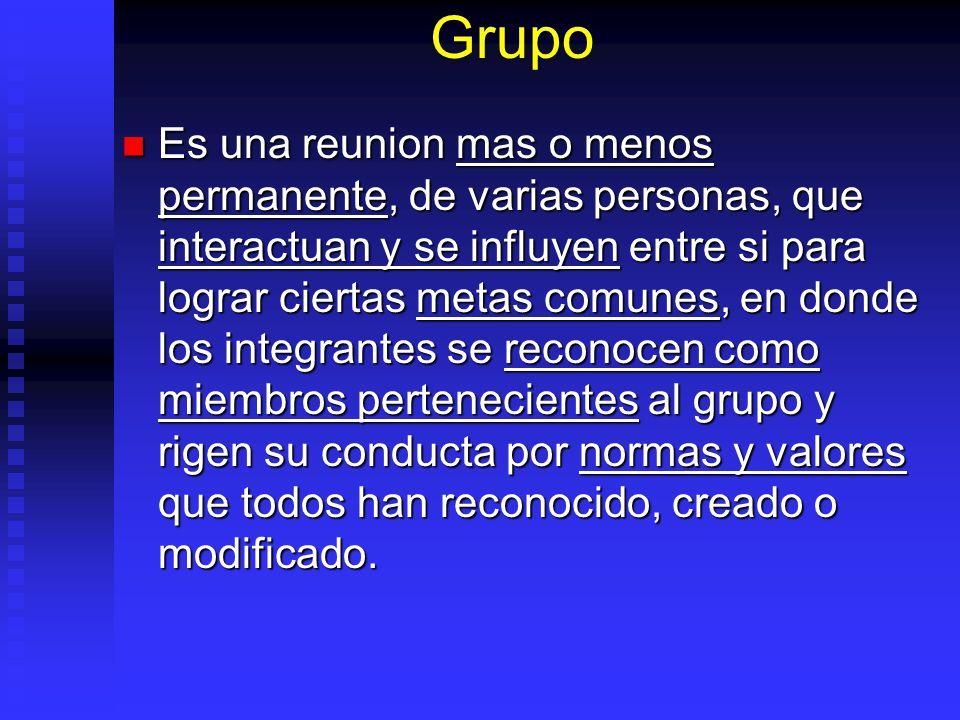 Propiedades esenciales de un grupo Interacción: Interacción: Necesariamente tiene que haber relaciones recíprocas durante cierto tiempo.