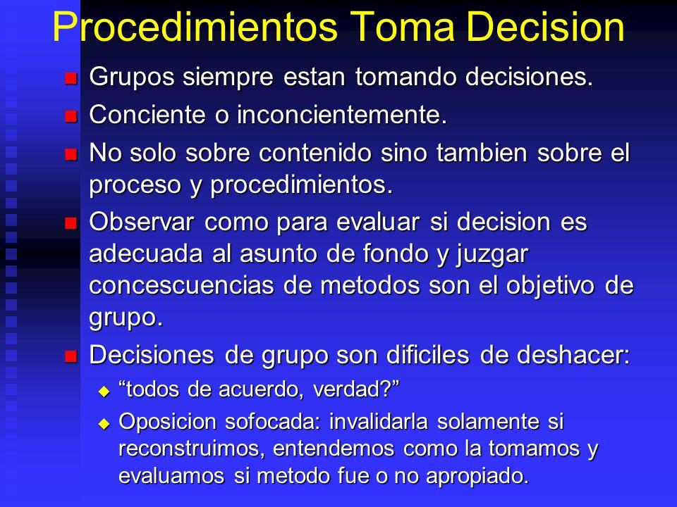 Procedimientos Toma Decision El Autoritario: El Autoritario: Esto es lo que vamos a hacer.