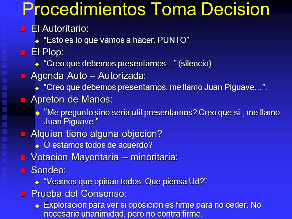 Etapas Desarrollo Grupo Etapa 1 – Formacion.Etapa 1 – Formacion.