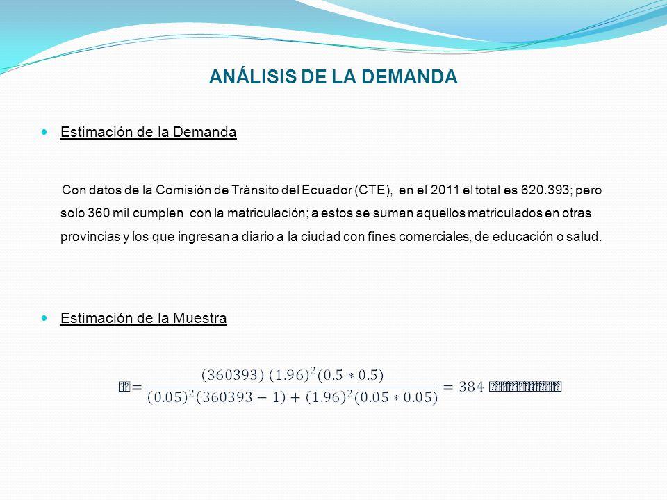 ANÁLISIS DE LA DEMANDA Estimación de la Demanda Con datos de la Comisión de Tránsito del Ecuador (CTE), en el 2011 el total es 620.393; pero solo 360