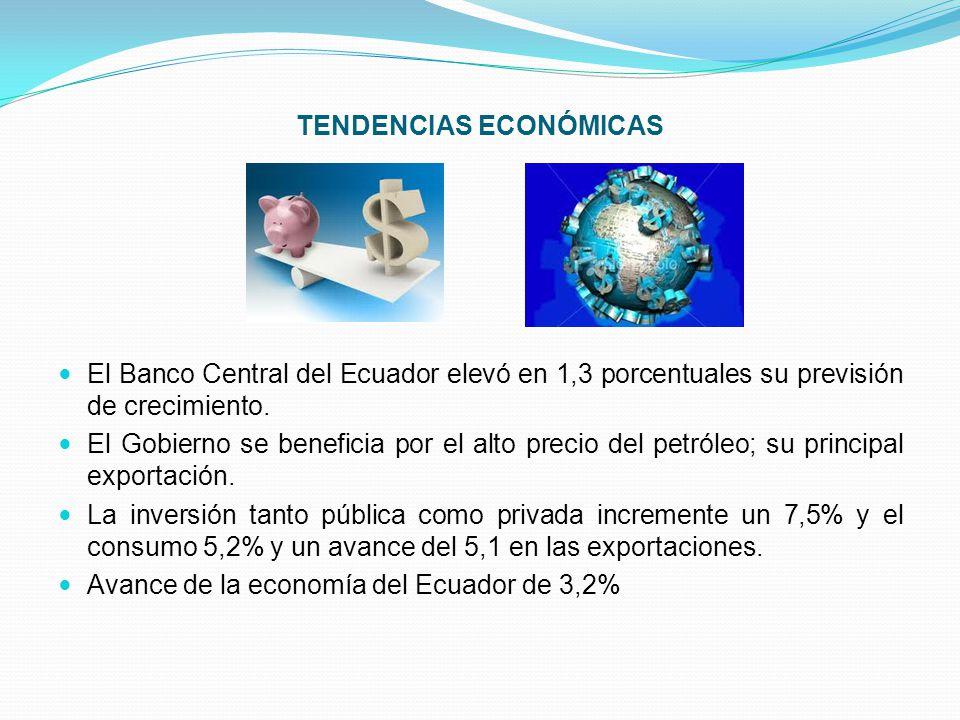 TENDENCIAS ECONÓMICAS El Banco Central del Ecuador elevó en 1,3 porcentuales su previsión de crecimiento. El Gobierno se beneficia por el alto precio