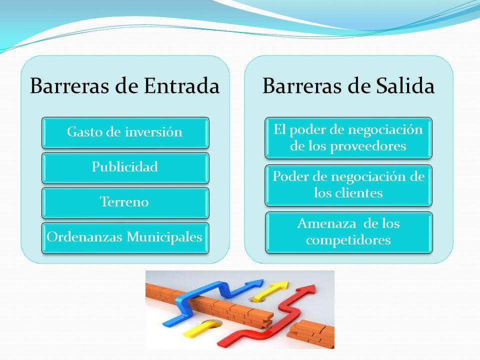 Barreras de Entrada Gasto de inversiónPublicidadTerrenoOrdenanzas Municipales Barreras de Salida El poder de negociación de los proveedores Poder de n