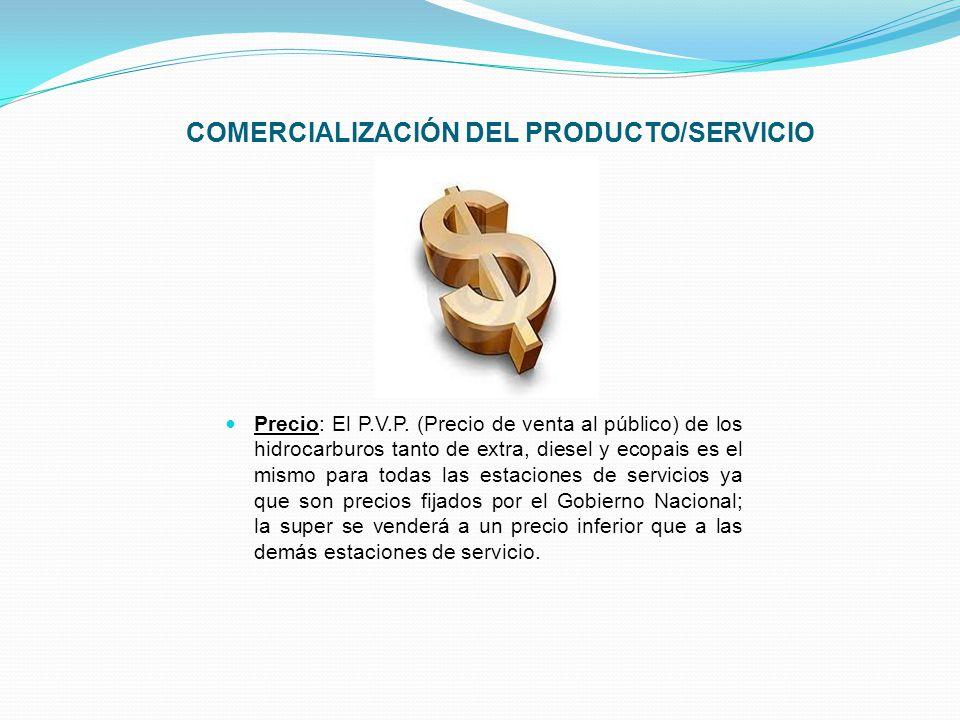 COMERCIALIZACIÓN DEL PRODUCTO/SERVICIO Precio: El P.V.P. (Precio de venta al público) de los hidrocarburos tanto de extra, diesel y ecopais es el mism