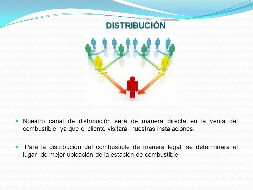 DISTRIBUCIÓN Nuestro canal de distribución será de manera directa en la venta del combustible, ya que el cliente visitará nuestras instalaciones. Para
