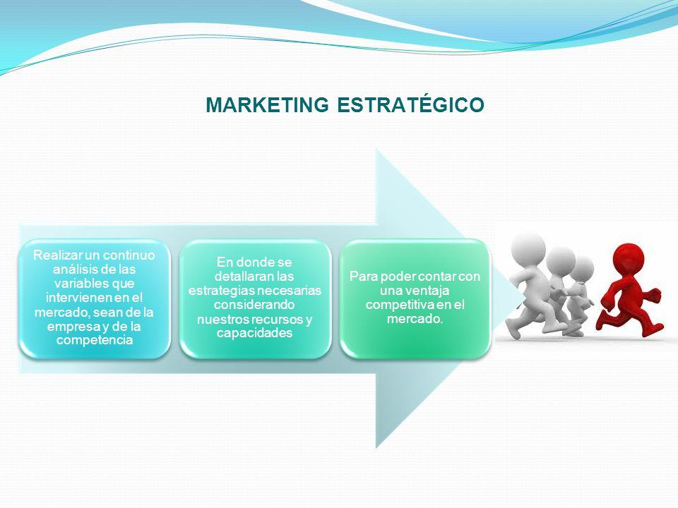 MARKETING ESTRATÉGICO Realizar un continuo análisis de las variables que intervienen en el mercado, sean de la empresa y de la competencia En donde se