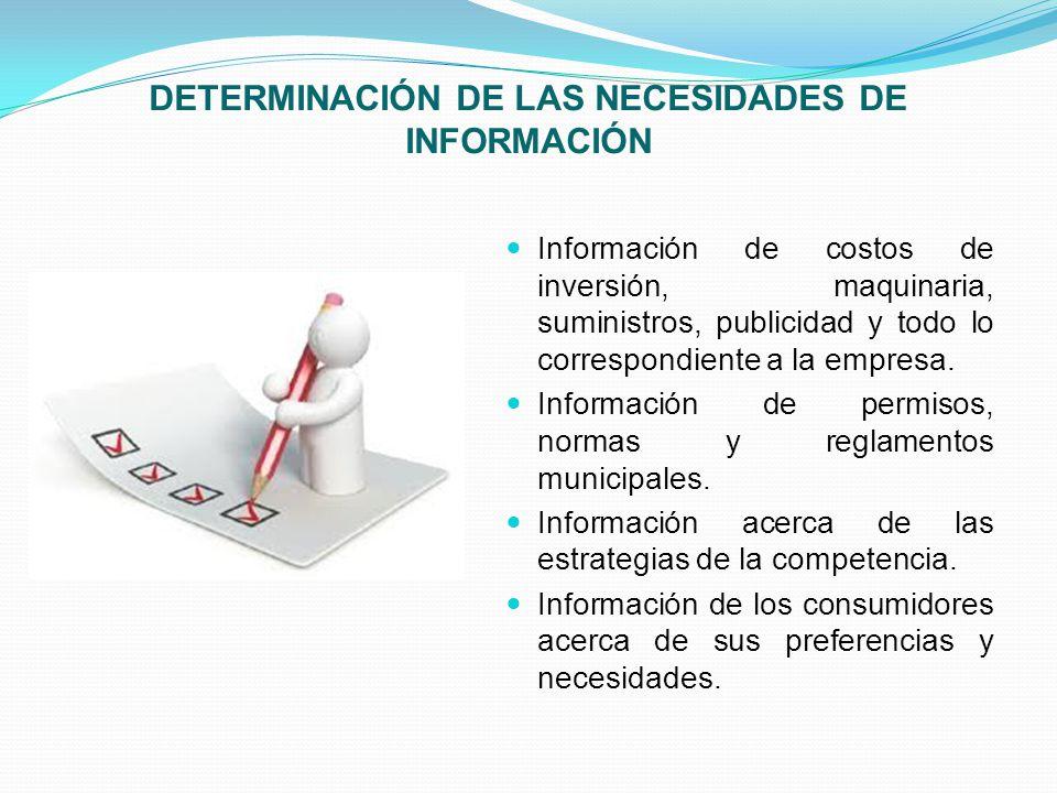 Información de costos de inversión, maquinaria, suministros, publicidad y todo lo correspondiente a la empresa. Información de permisos, normas y regl