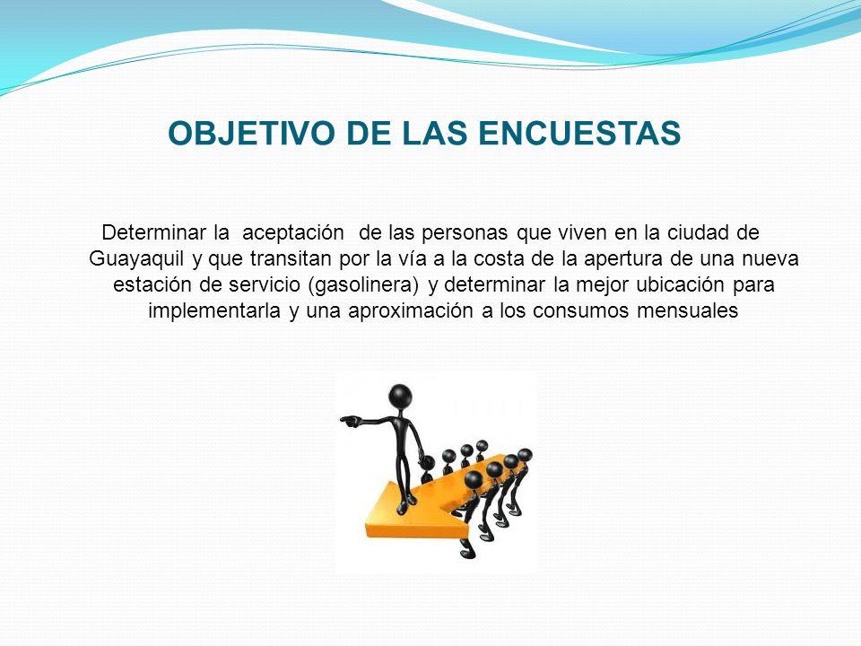 Determinar la aceptación de las personas que viven en la ciudad de Guayaquil y que transitan por la vía a la costa de la apertura de una nueva estació