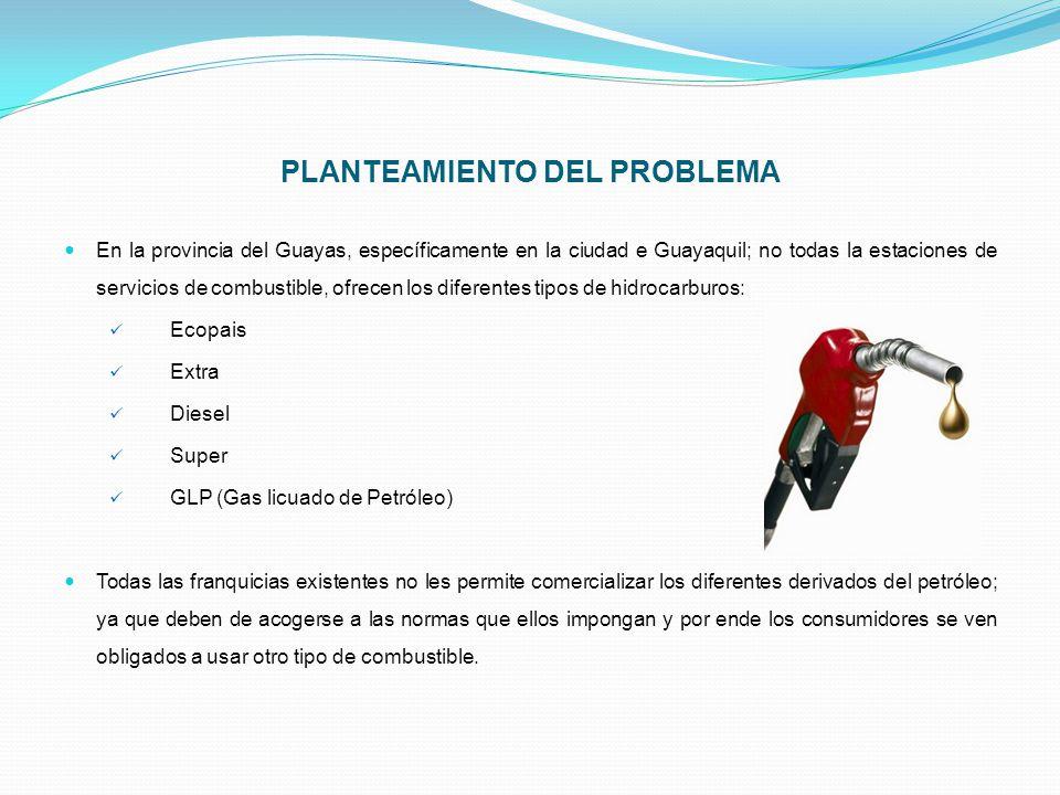 PLANTEAMIENTO DEL PROBLEMA En la provincia del Guayas, específicamente en la ciudad e Guayaquil; no todas la estaciones de servicios de combustible, o