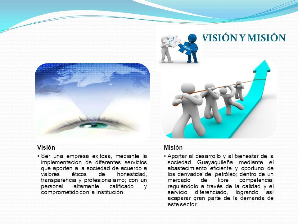 Misión Aportar al desarrollo y al bienestar de la sociedad Guayaquileña mediante el abastecimiento eficiente y oportuno de los derivados del petróleo;
