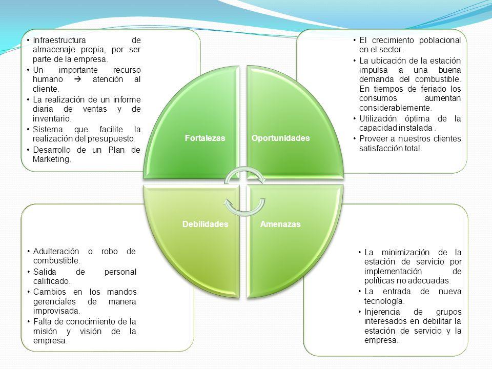 La minimización de la estación de servicio por implementación de políticas no adecuadas. La entrada de nueva tecnología. Injerencia de grupos interesa