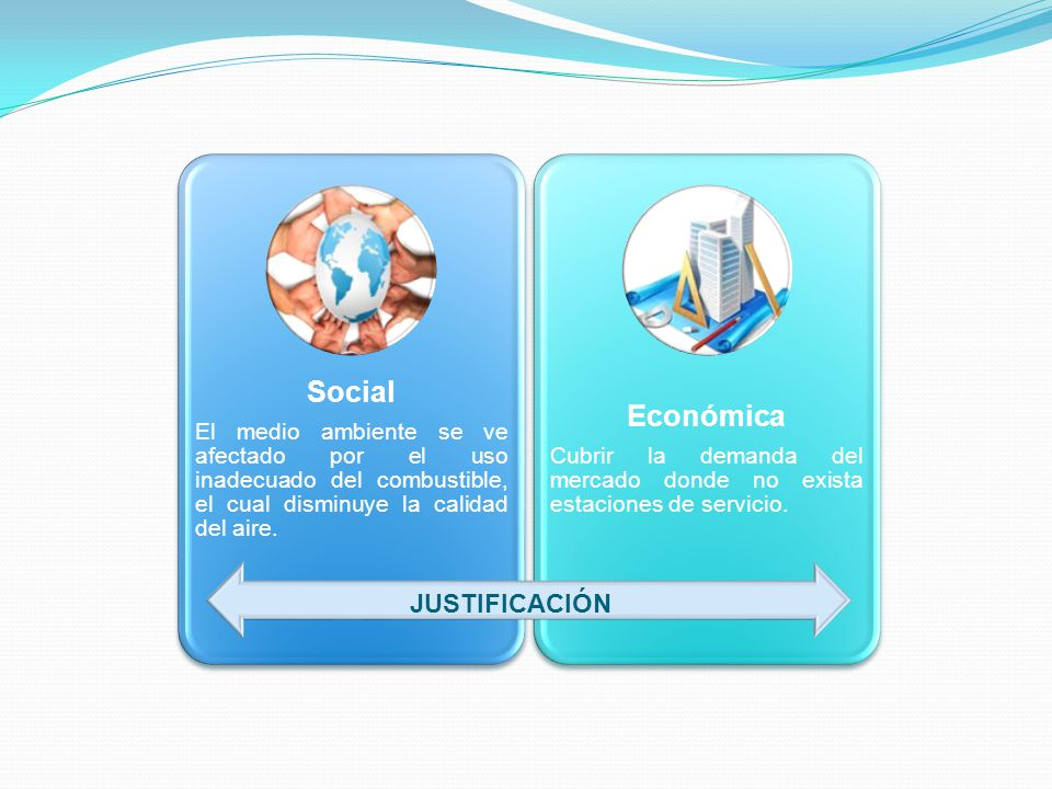 Social El medio ambiente se ve afectado por el uso inadecuado del combustible, el cual disminuye la calidad del aire. Económica Cubrir la demanda del