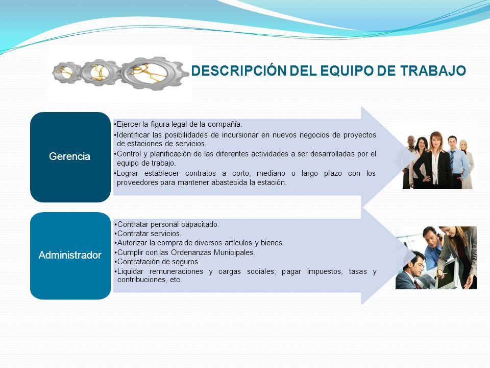 DESCRIPCIÓN DEL EQUIPO DE TRABAJO Ejercer la figura legal de la compañía. Identificar las posibilidades de incursionar en nuevos negocios de proyectos